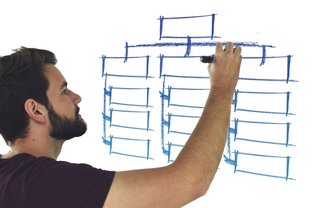 How to make a Work Breakdown Structure (WBS)